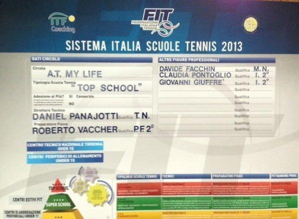 Riconoscimento FIT: prima ed unica Top School 5 stelle del Veneto